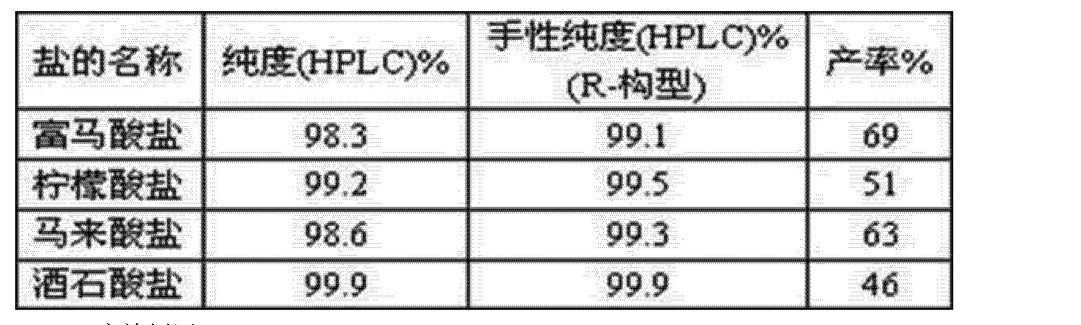 Figure CN103923058AD00081