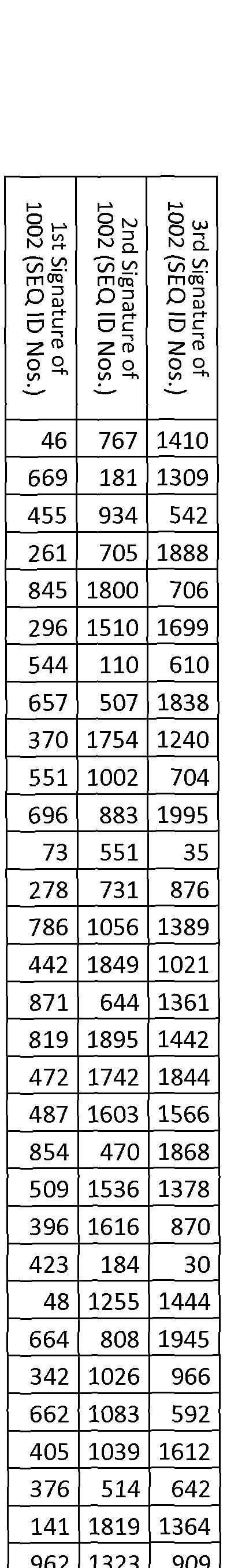 Figure imgf000130_0004