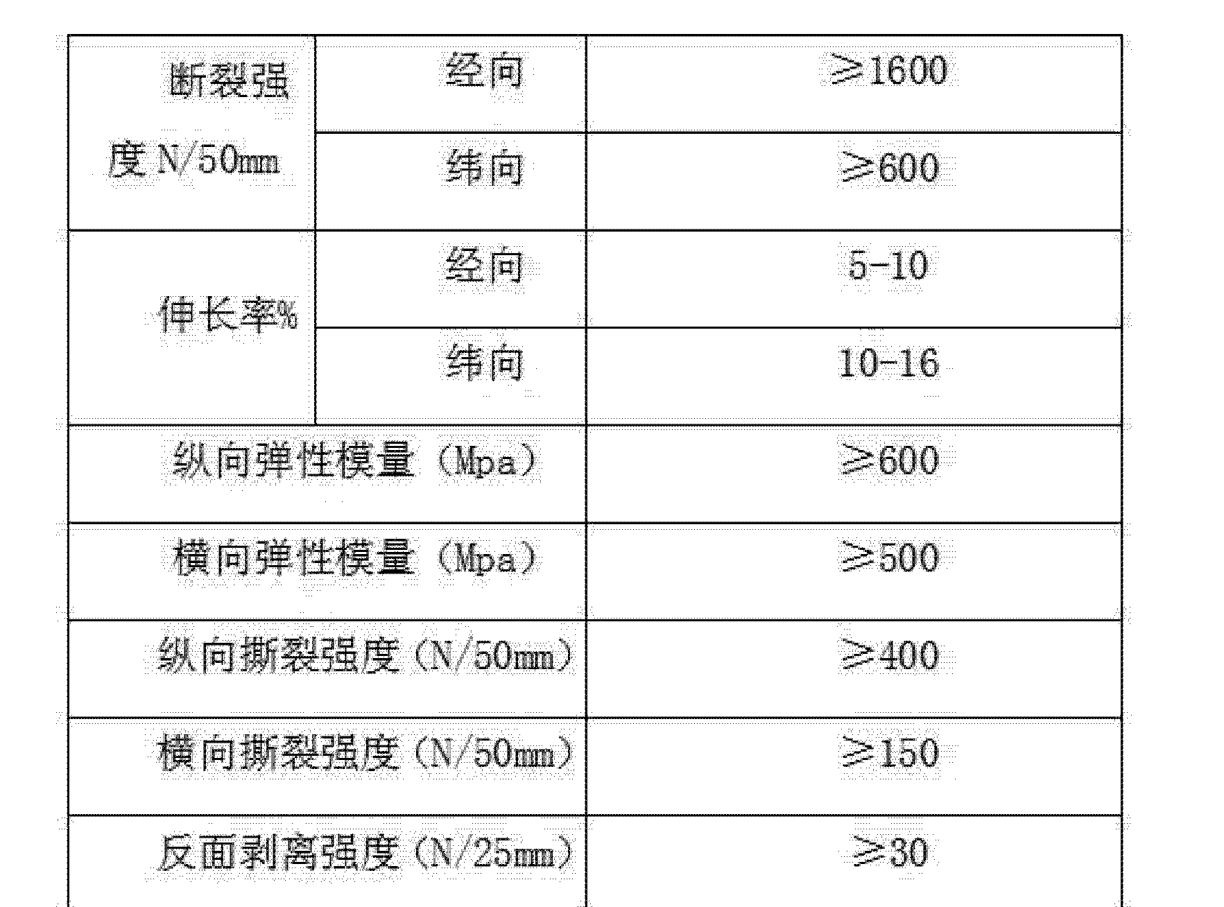 Figure CN102441850AD00051