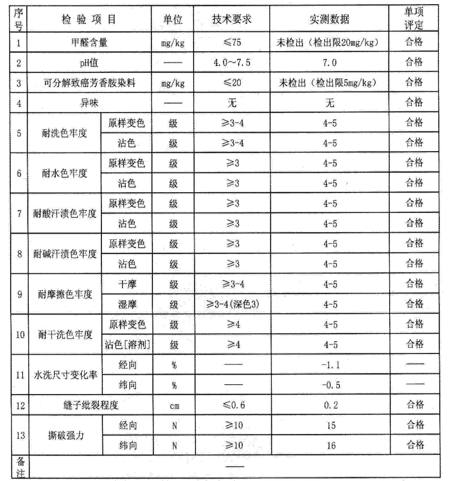 Figure CN103046200BD00171