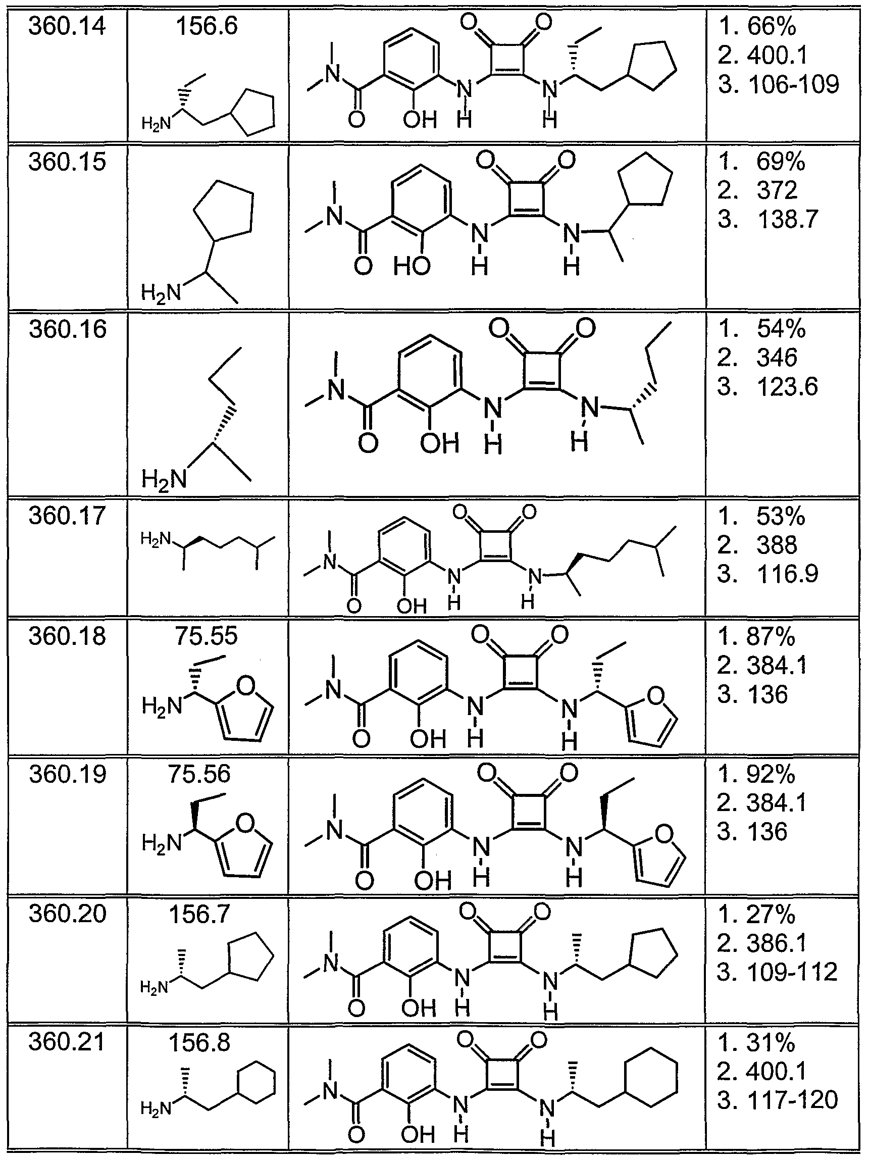 Figure imgf000280_0001