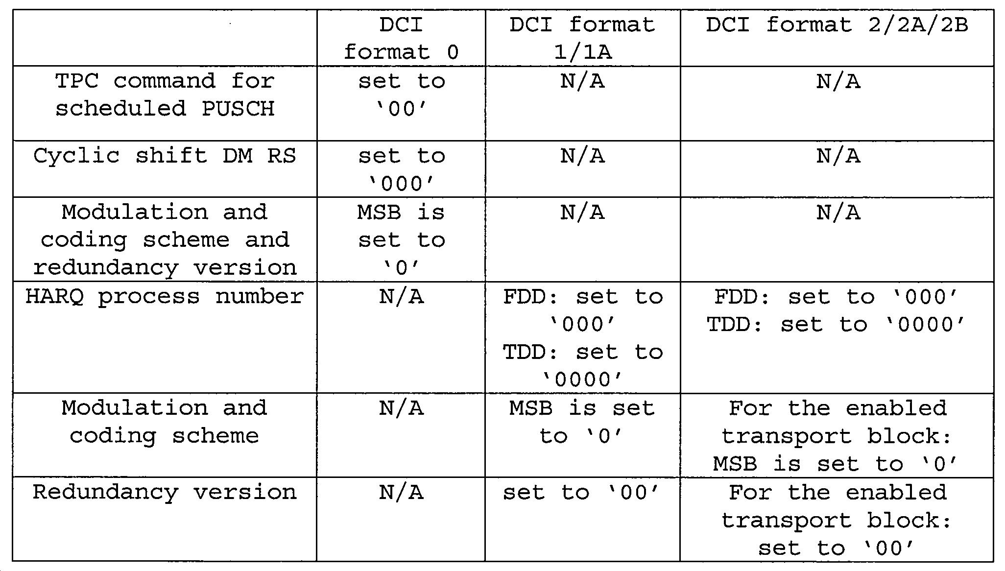 Figure 112016075401378-pct00014
