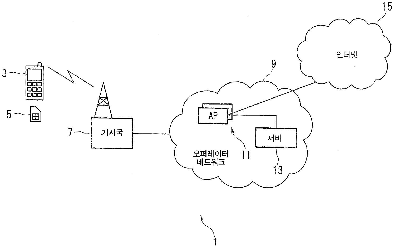 Figure P1020117018438
