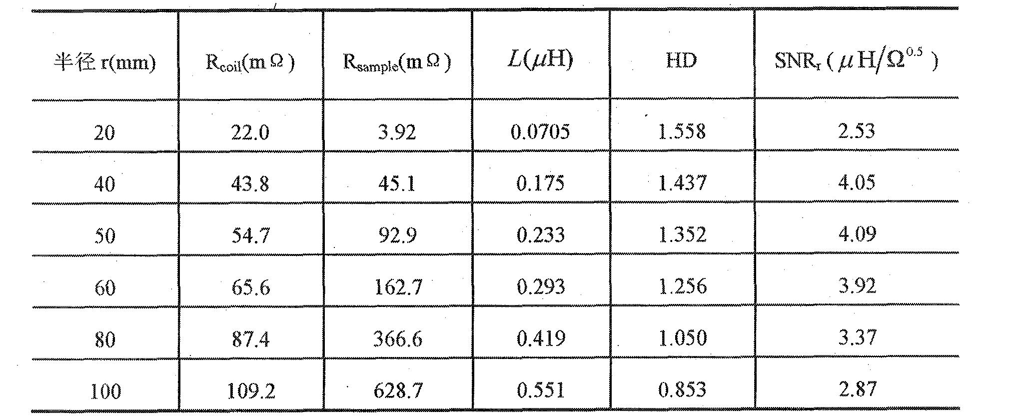 Figure CN101615214BD00083