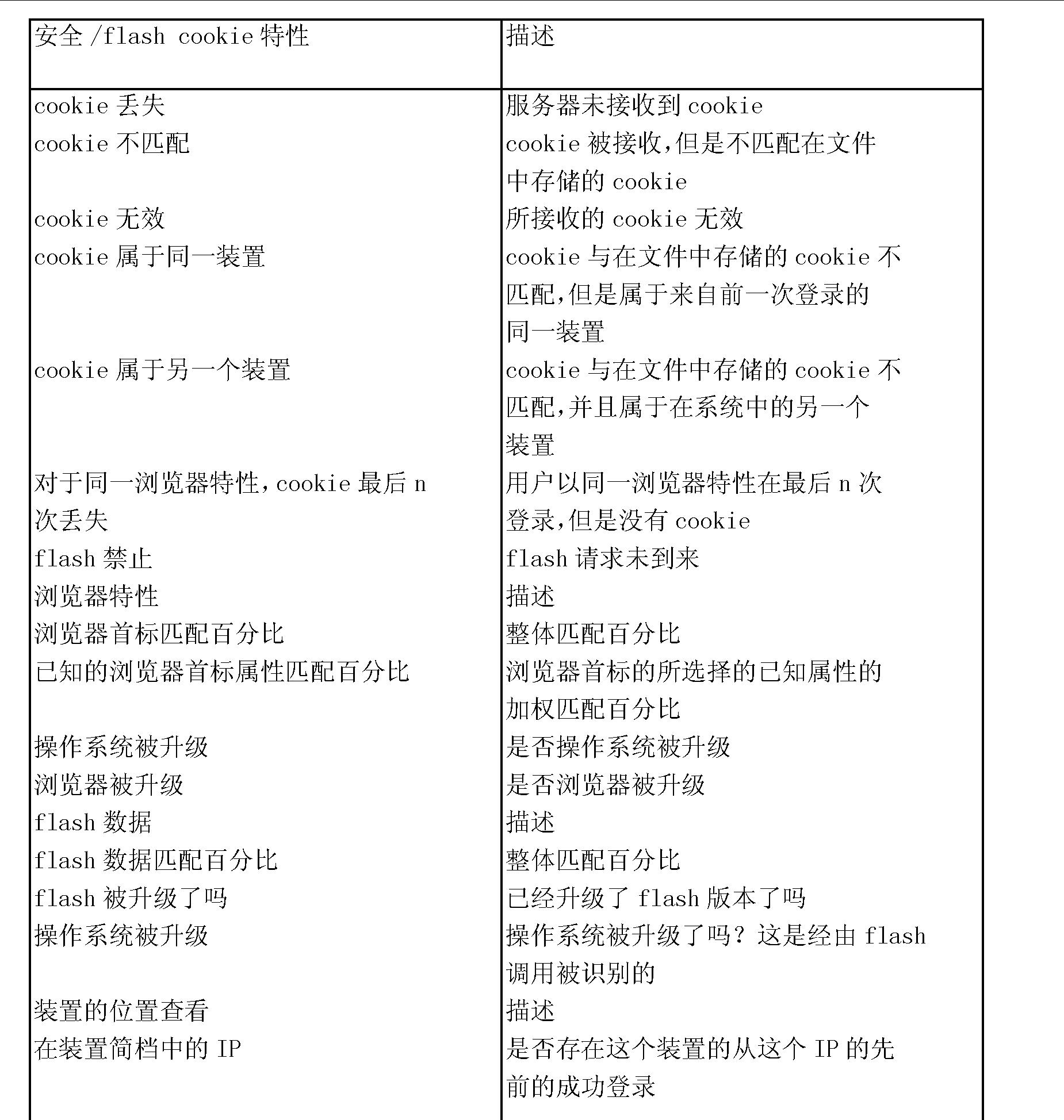 Figure CN101375546BD00391