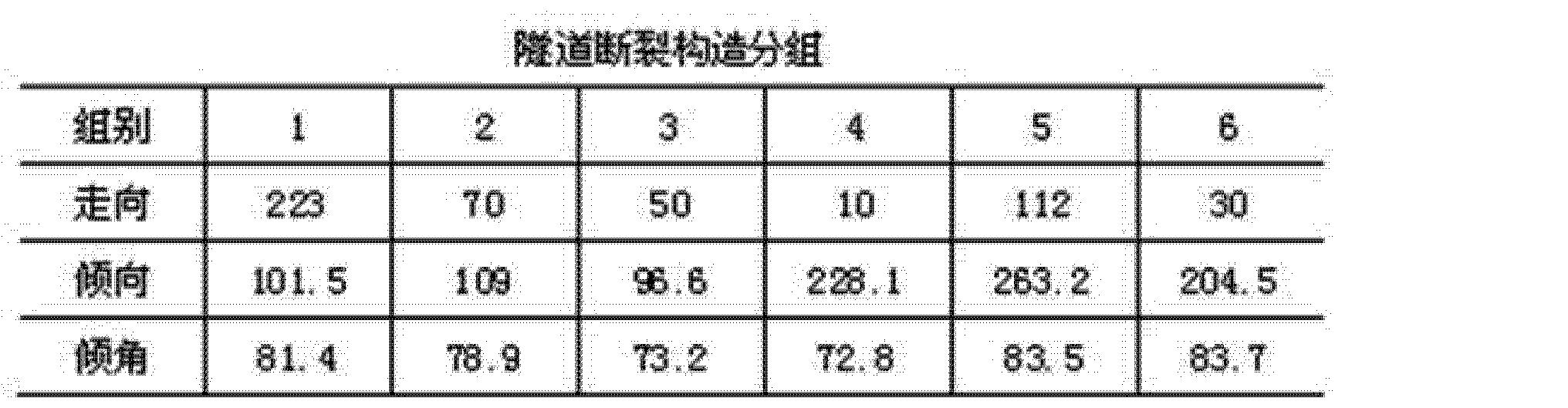 Figure CN101936008BD00131
