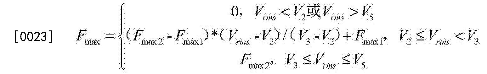 Figure CN106208887AD00071