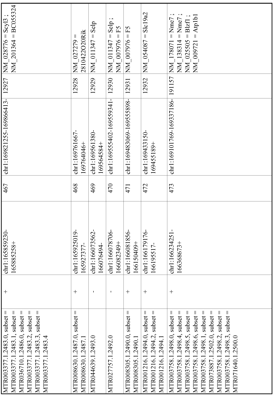 Figure imgf000228_0001