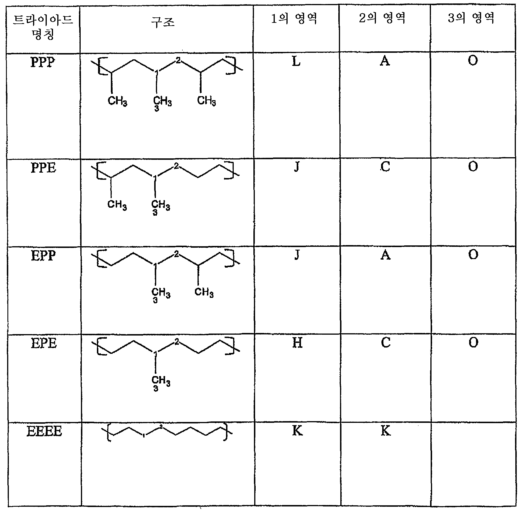 Figure 112008036650125-pct00003
