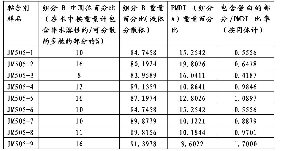Figure CN102439056BD01011