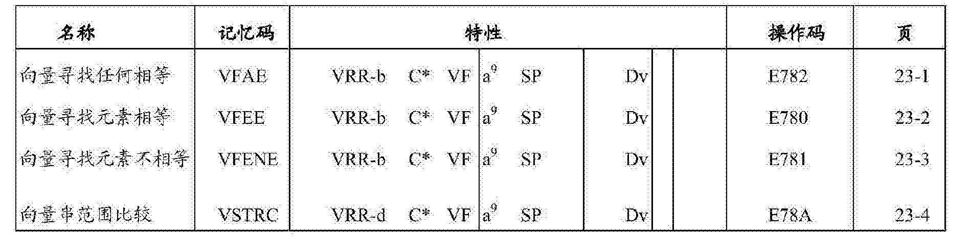 Figure CN104169870BD00311