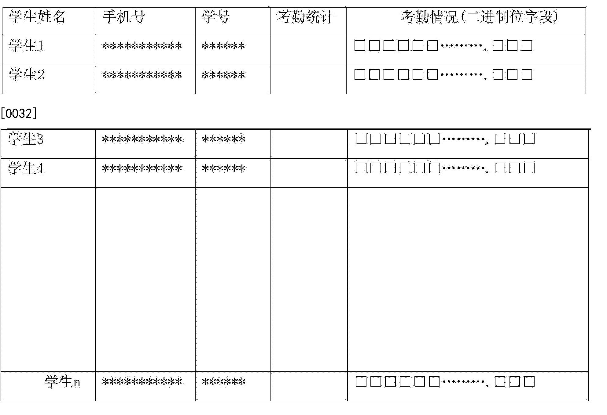 Figure CN104732604AD00052