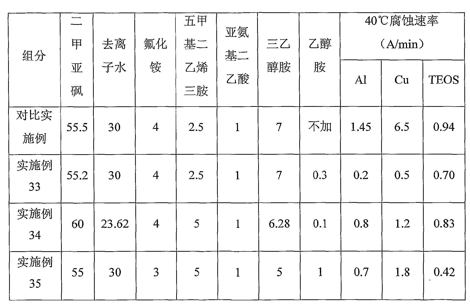 Figure CN102047184BD00101
