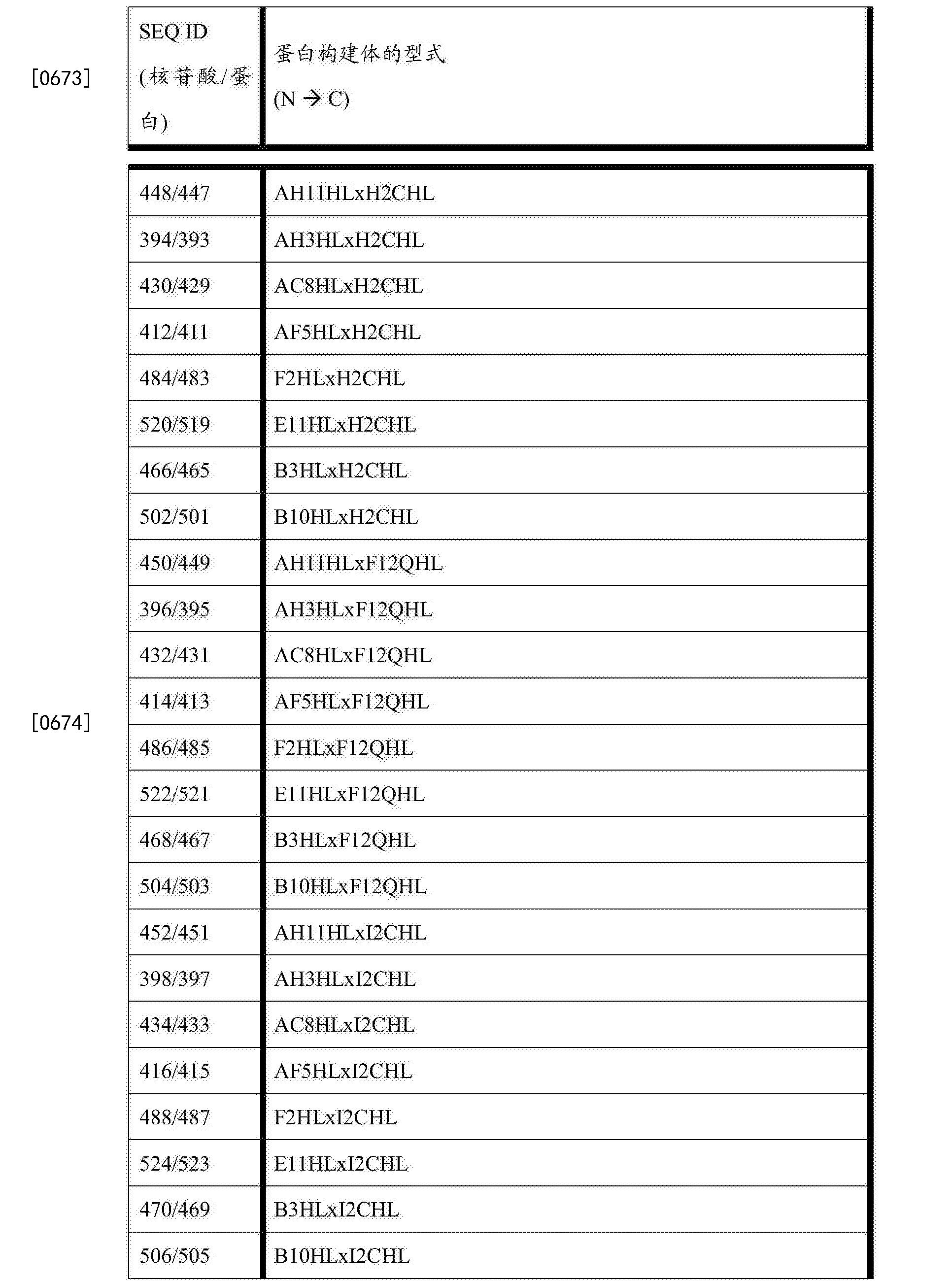 Figure CN103694350BD00871