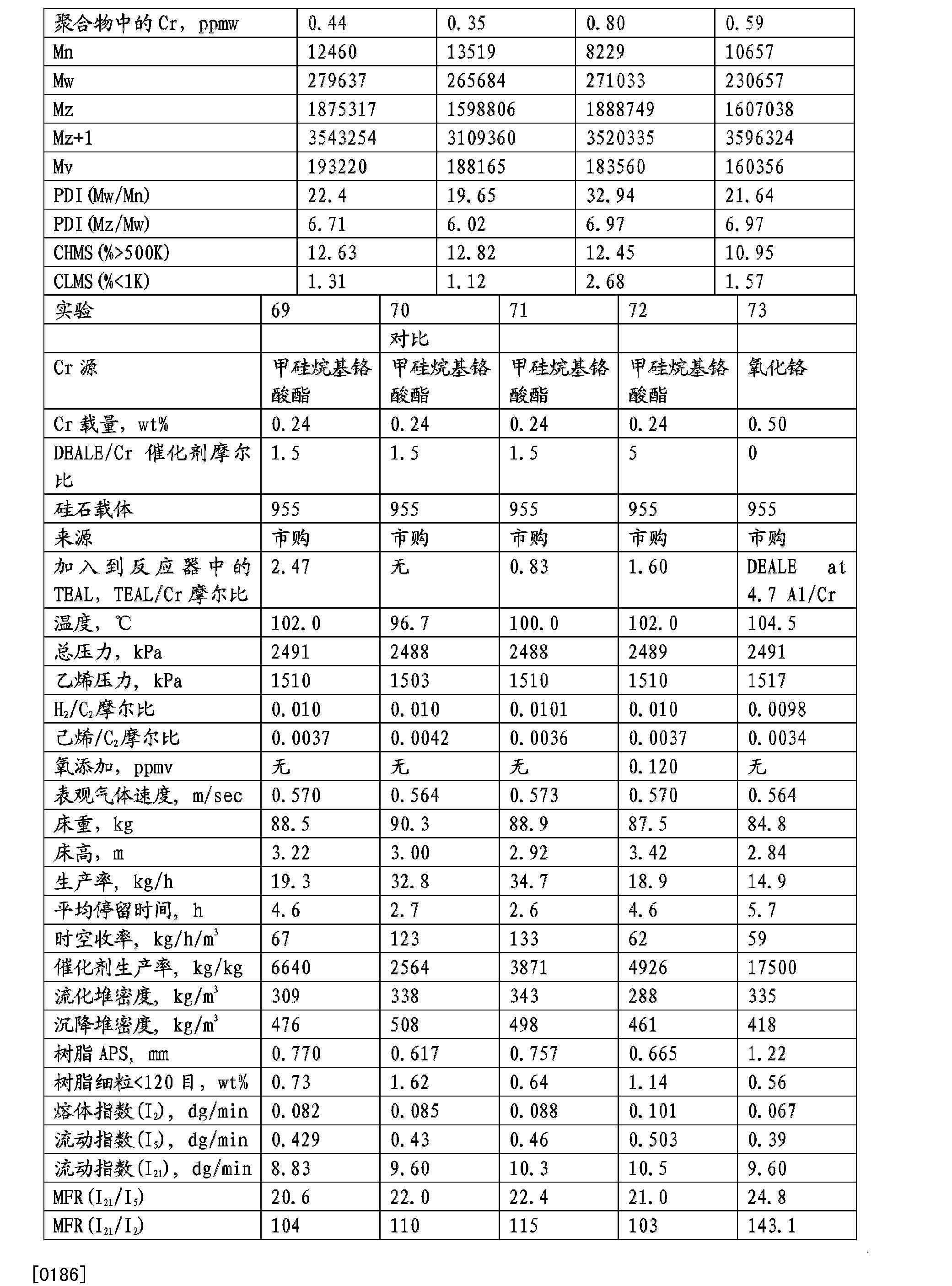 Figure CN102070737BD00351