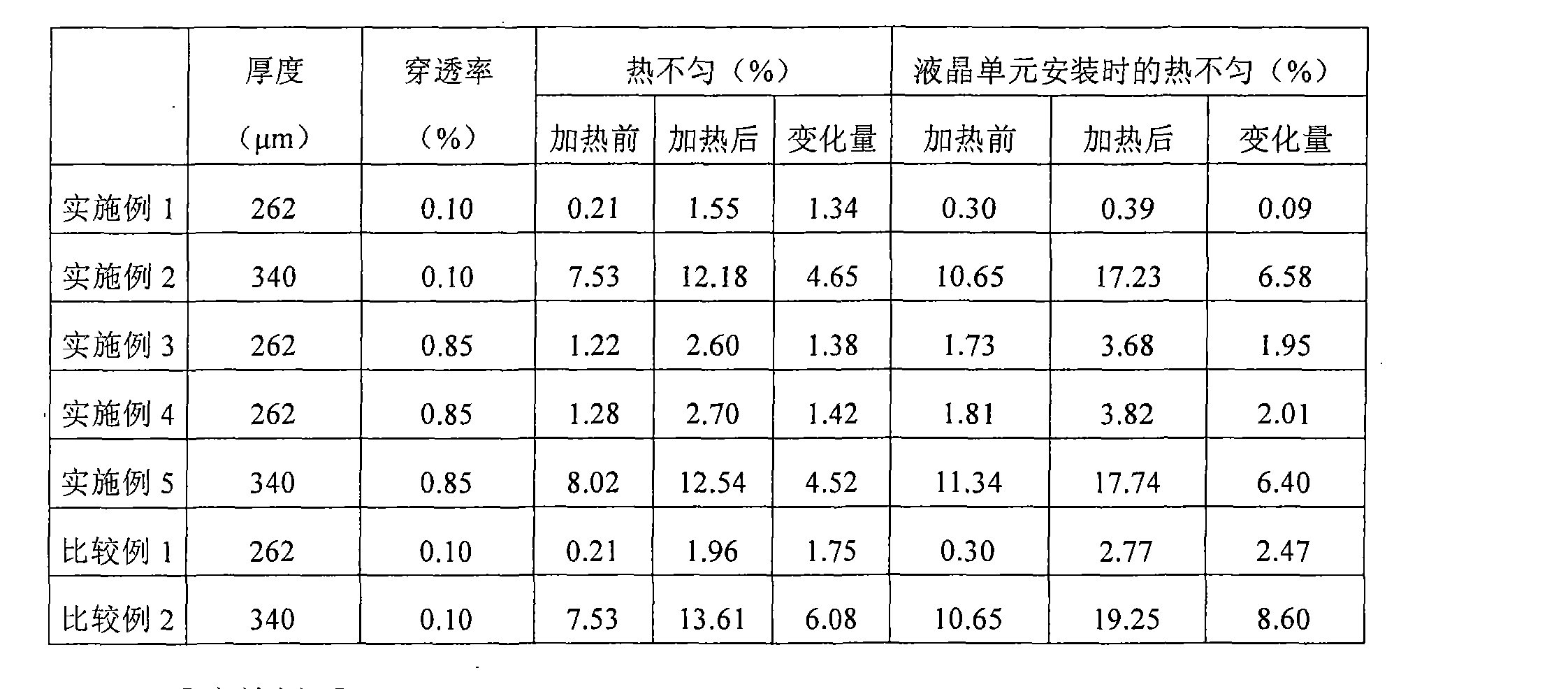 Figure CN101292180BD00341