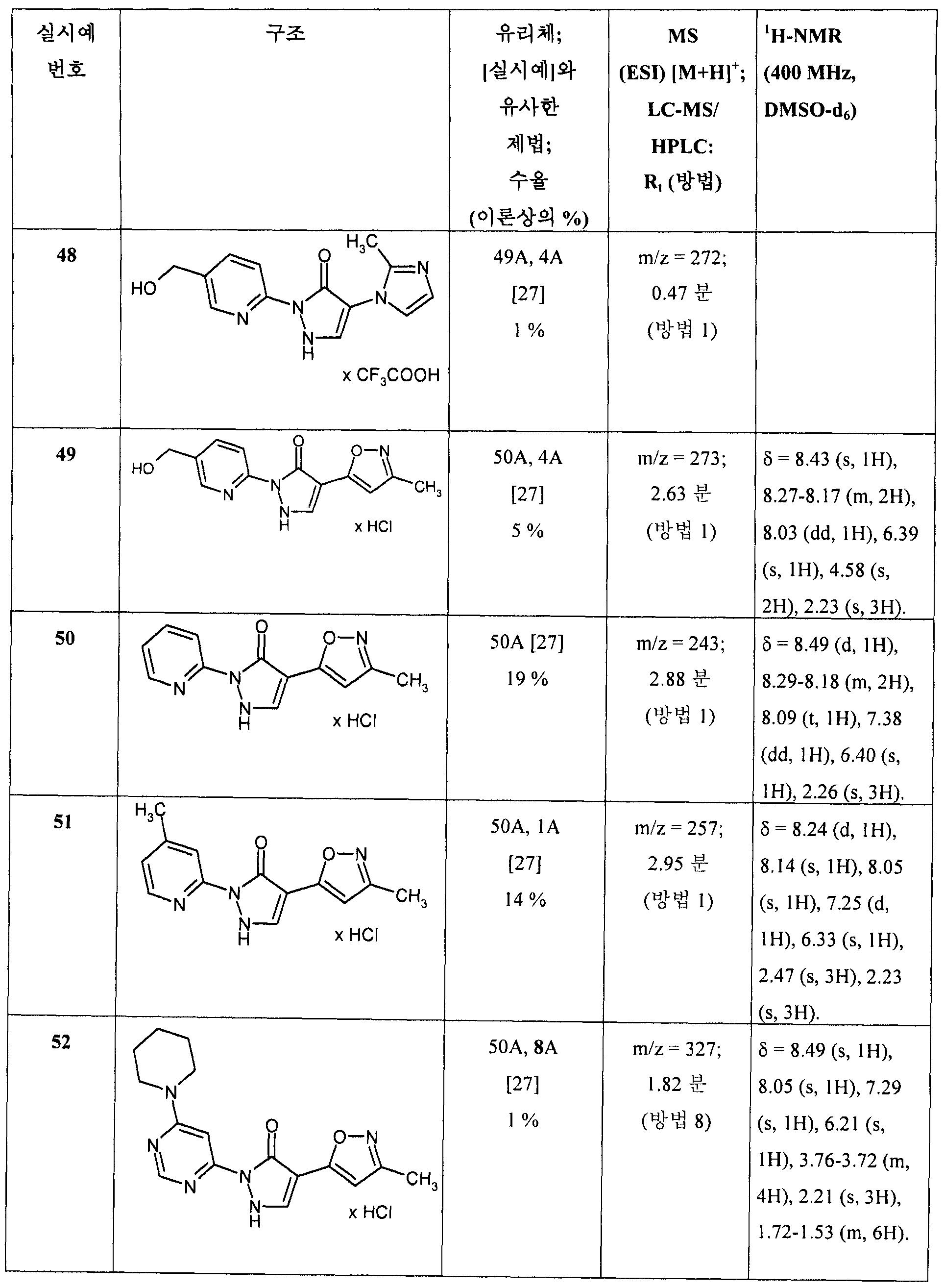 Figure 112009031182761-PCT00168