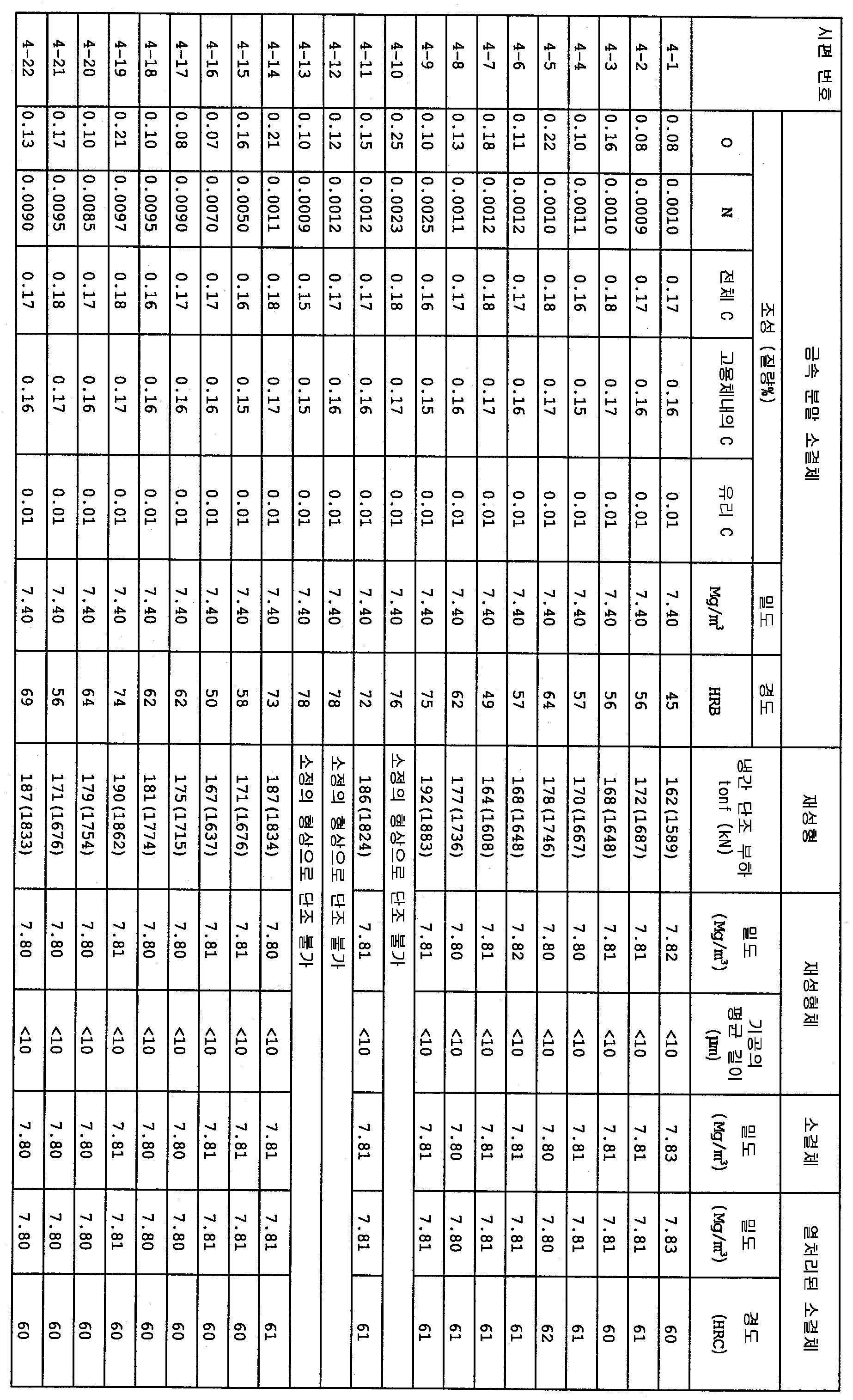 Figure 112001022240173-pat00009