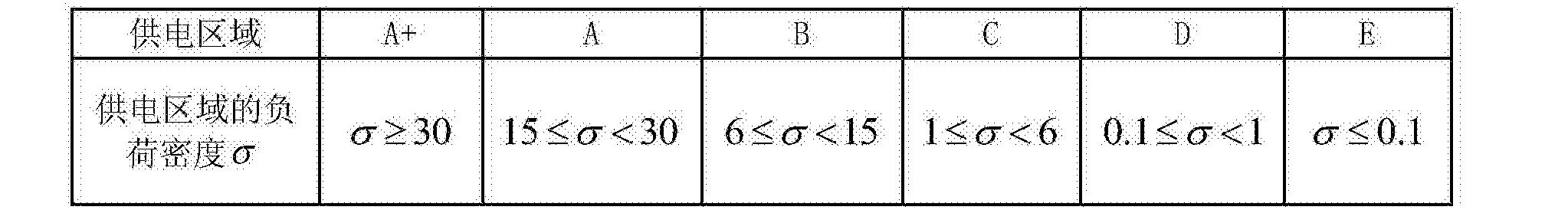 Figure CN103903192BD00092