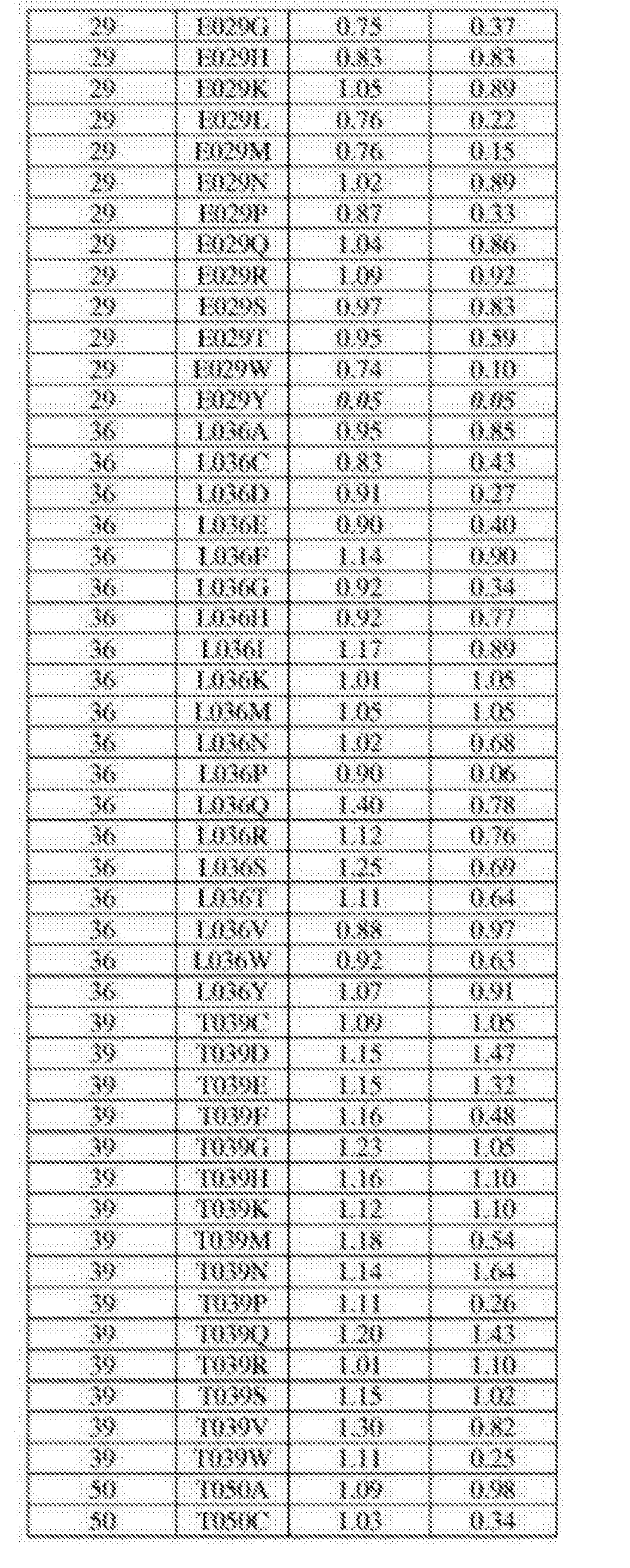 Figure CN105483099AD01341