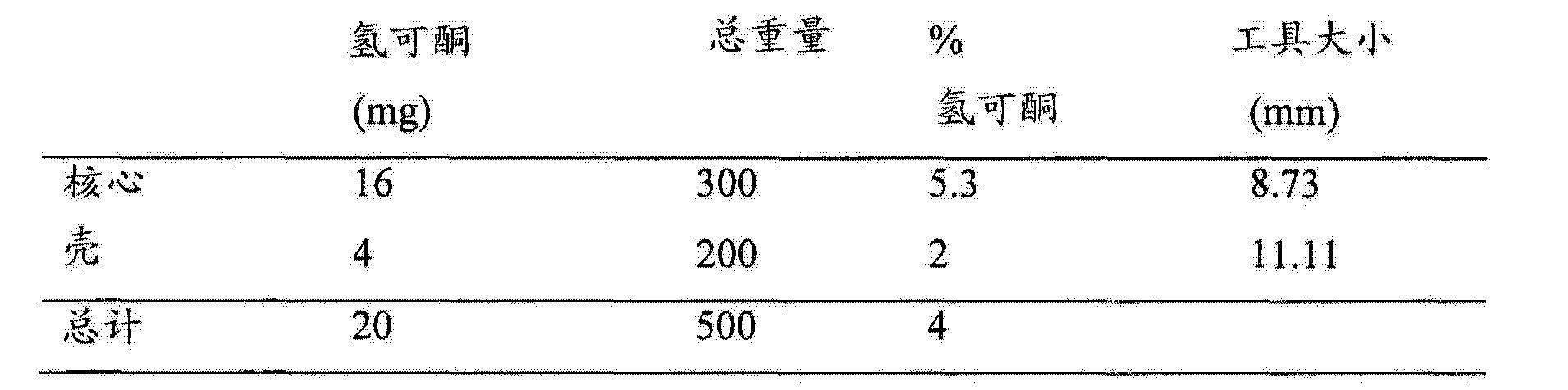 Figure CN104856967AD00281