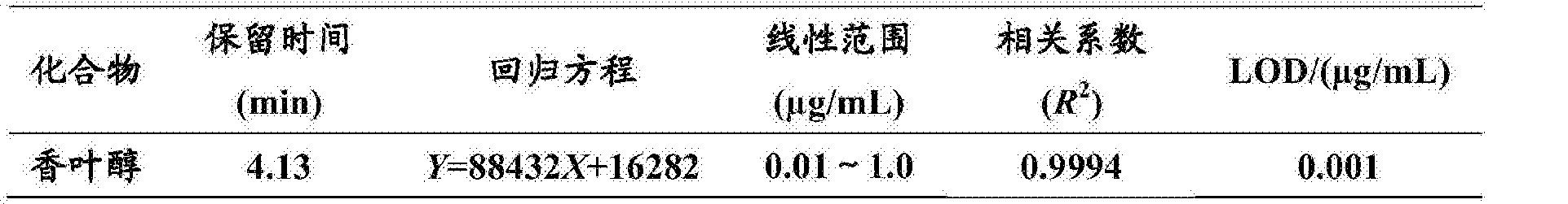 Figure CN104101677BD00061