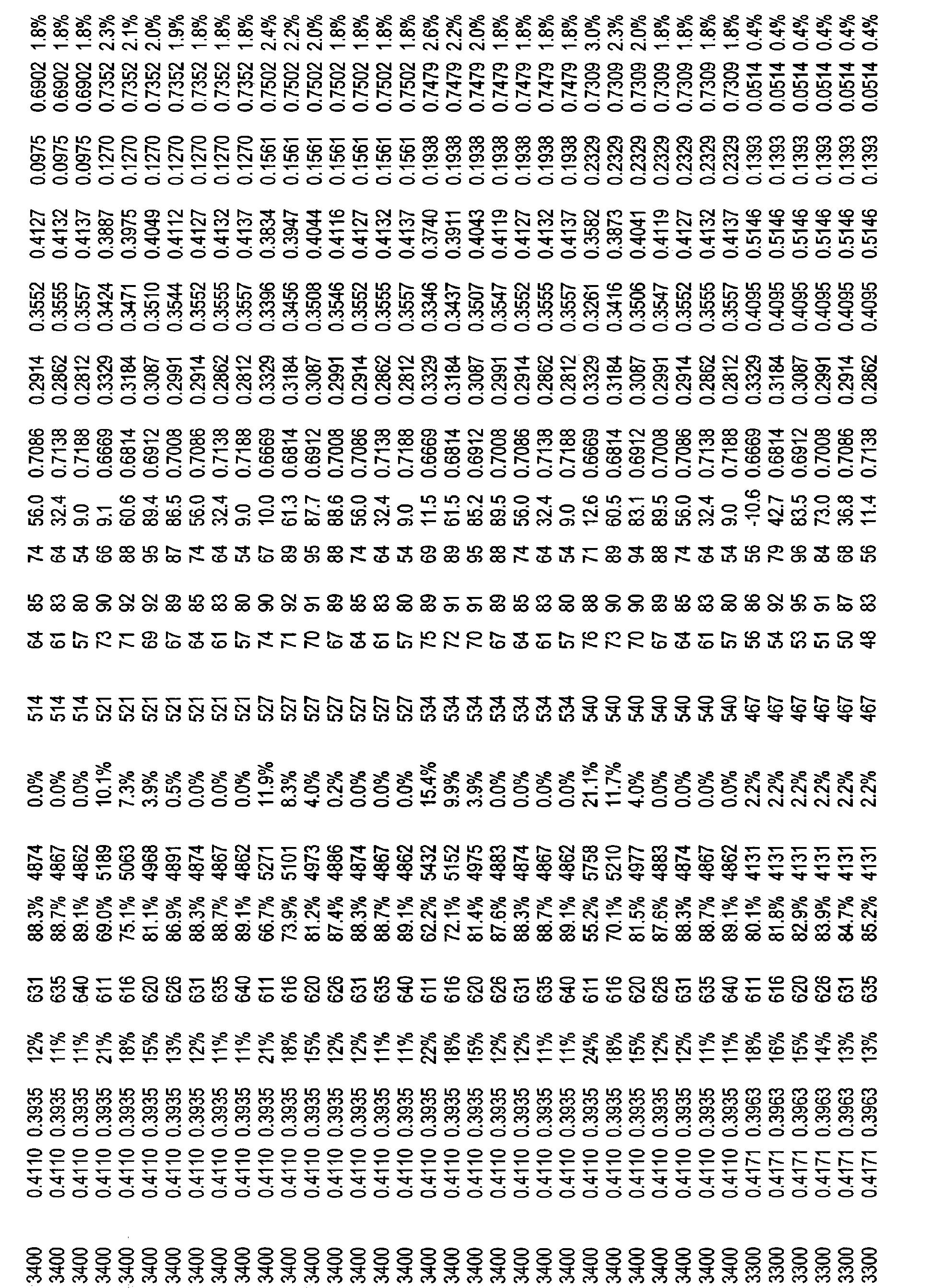 Figure CN101821544BD01081