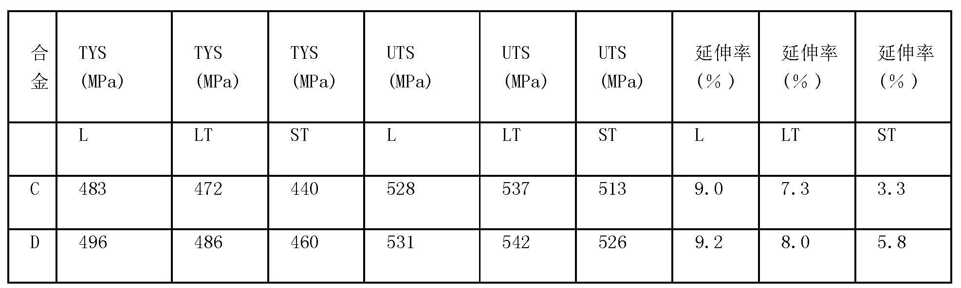 Figure CN101693968BD00211