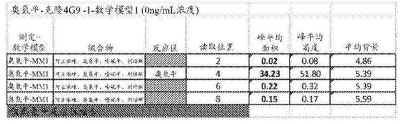 Figure CN106928369AD00232