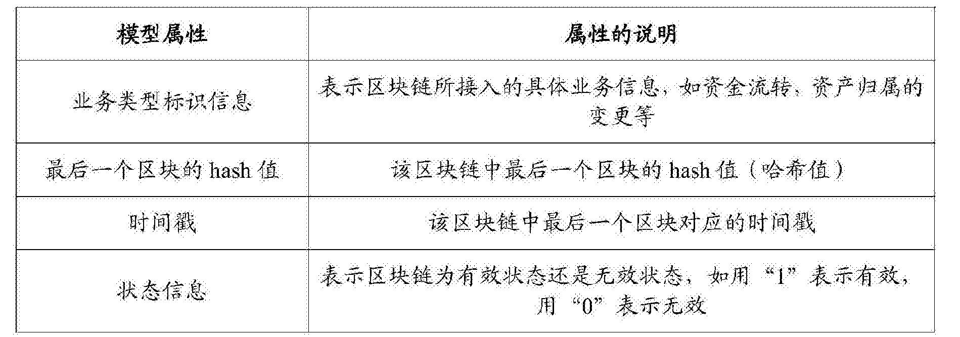 Figure CN107368259AD00111
