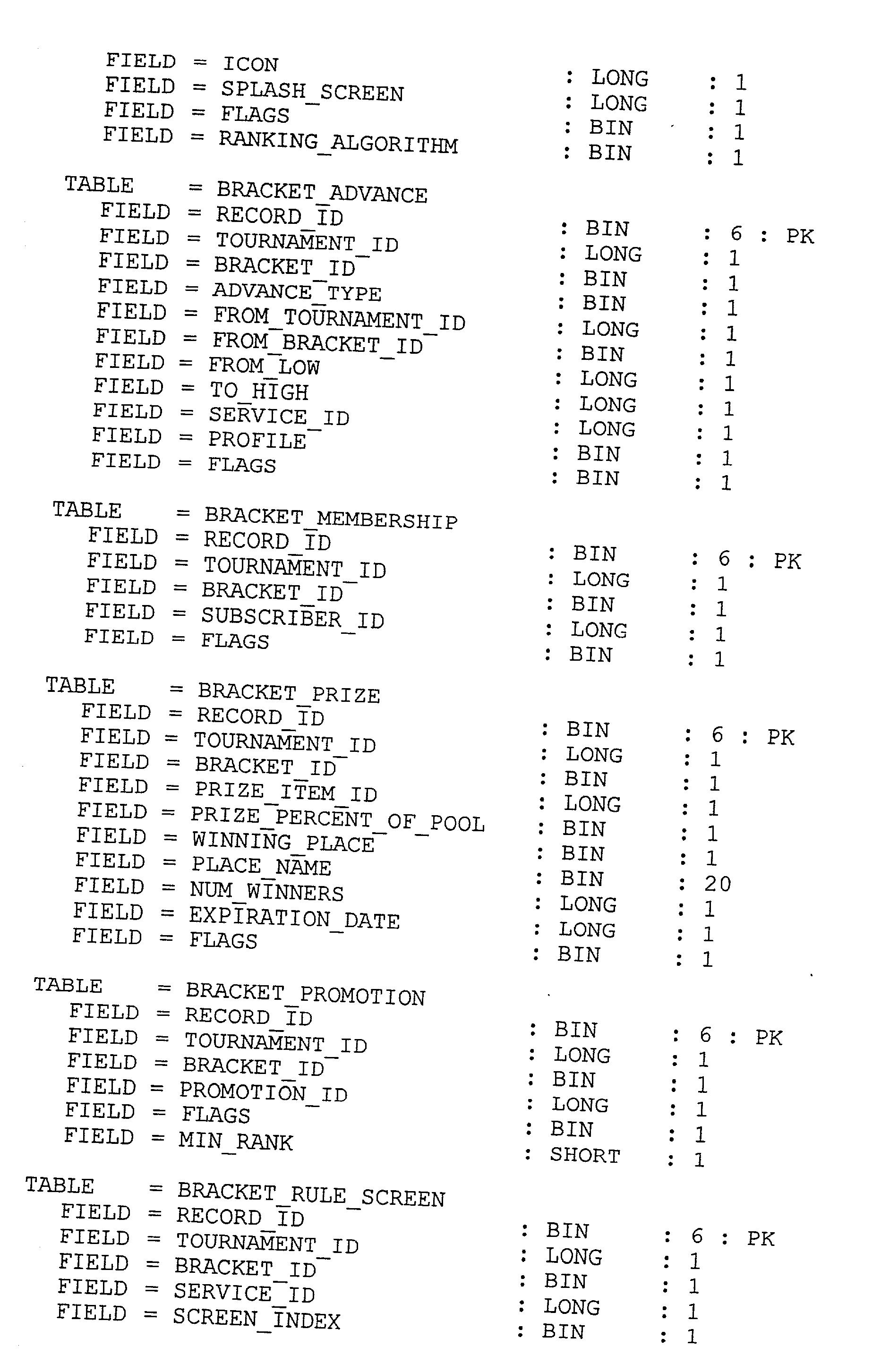 Figure US20020094863A1-20020718-P00003