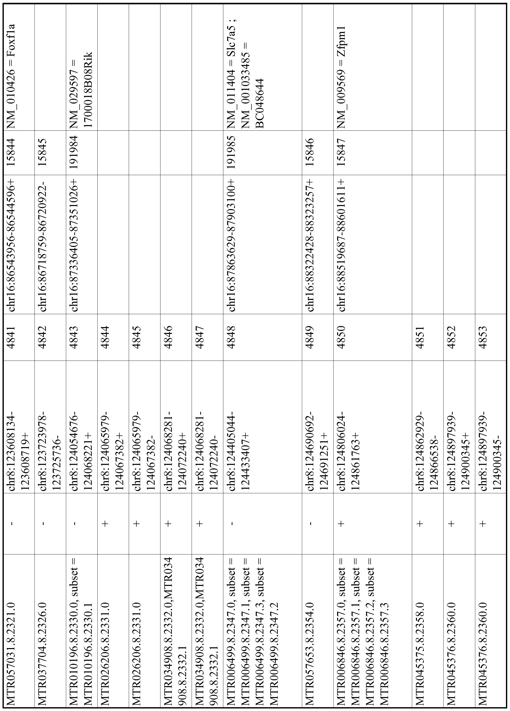 Figure imgf000896_0001
