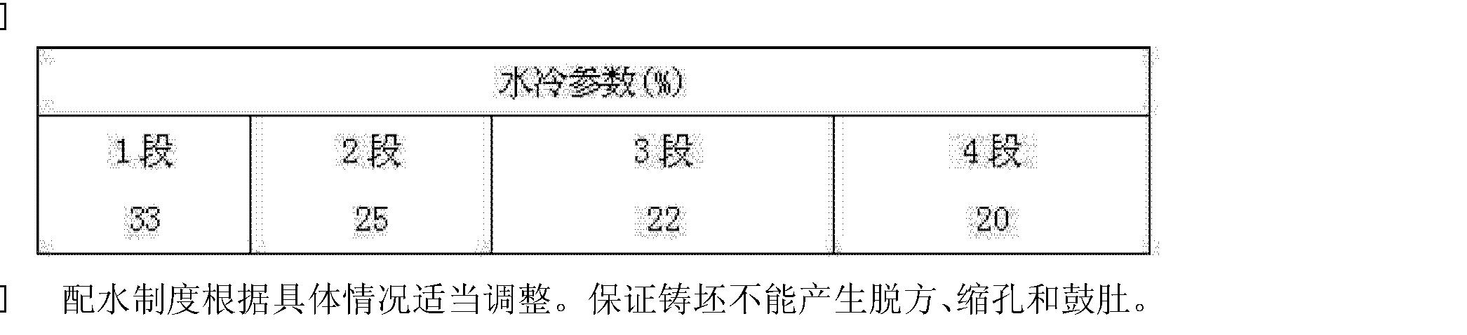 Figure CN102703817BD00061