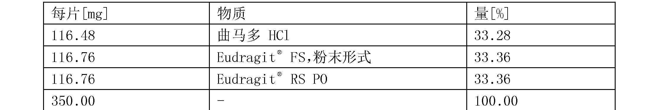 Figure CN104394851BD00521