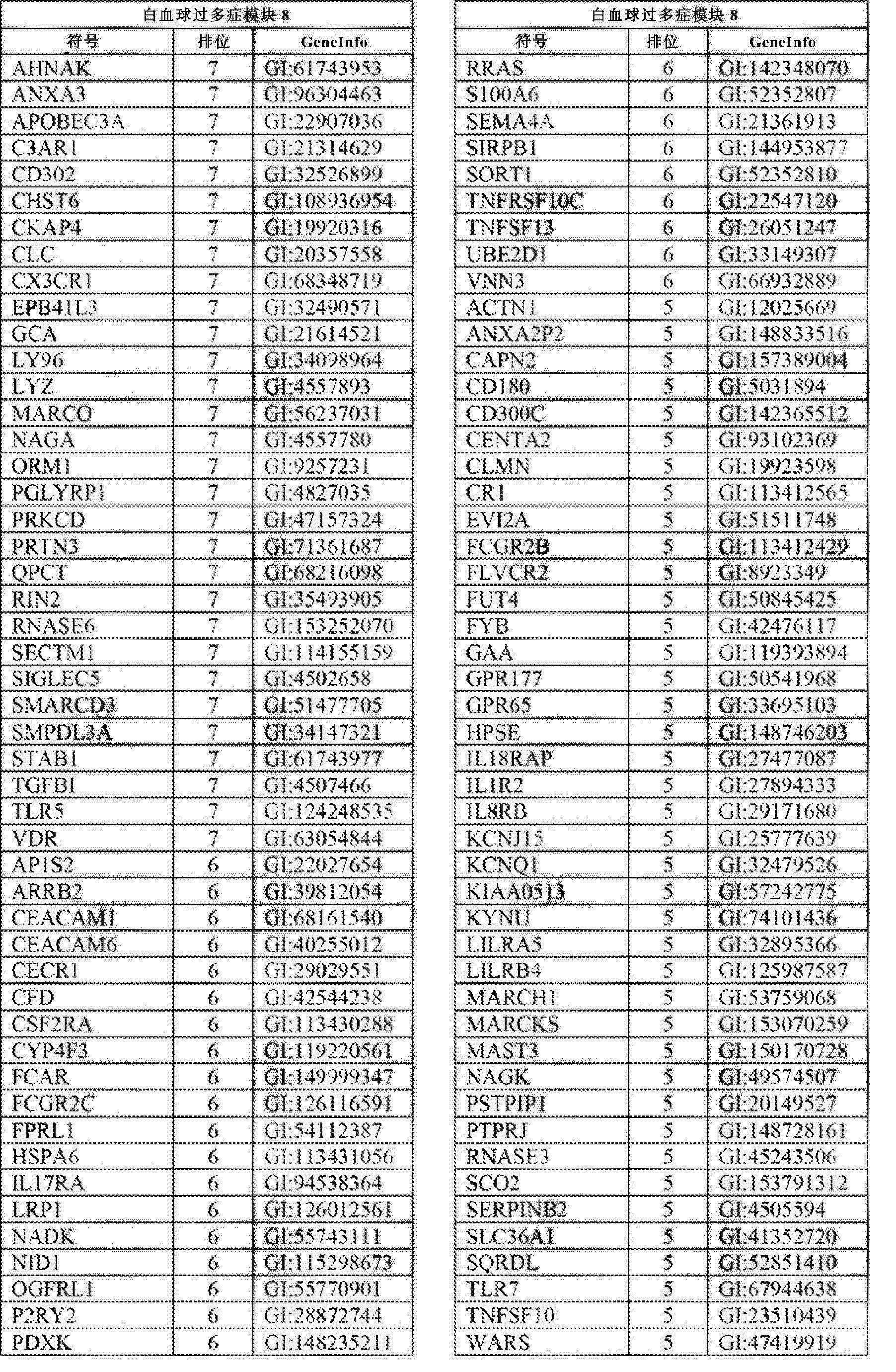 Figure CN102858999AD01951