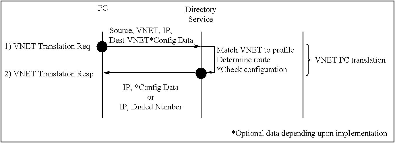 Figure US06909708-20050621-C00003
