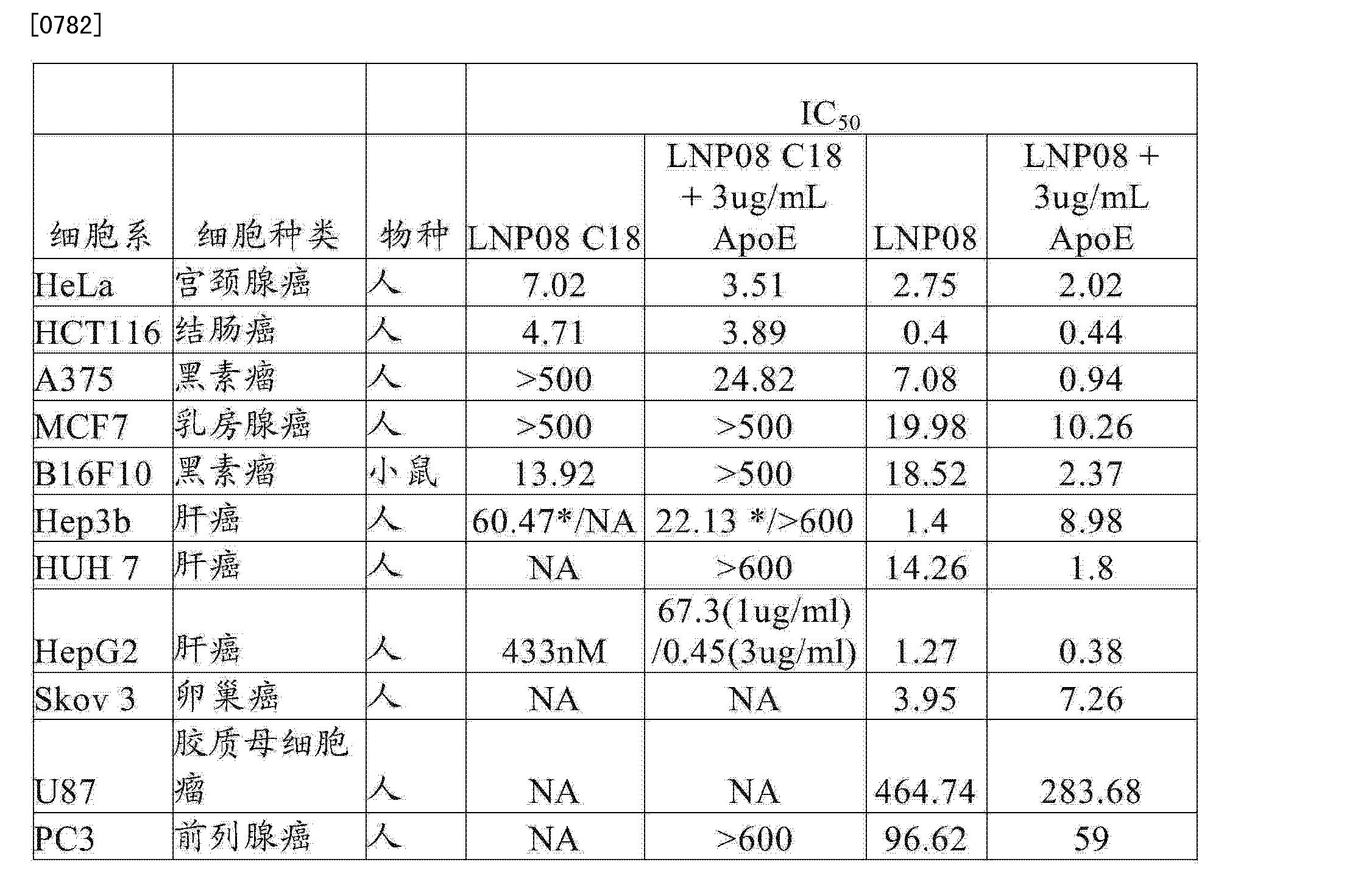 Figure CN104922699AD01491