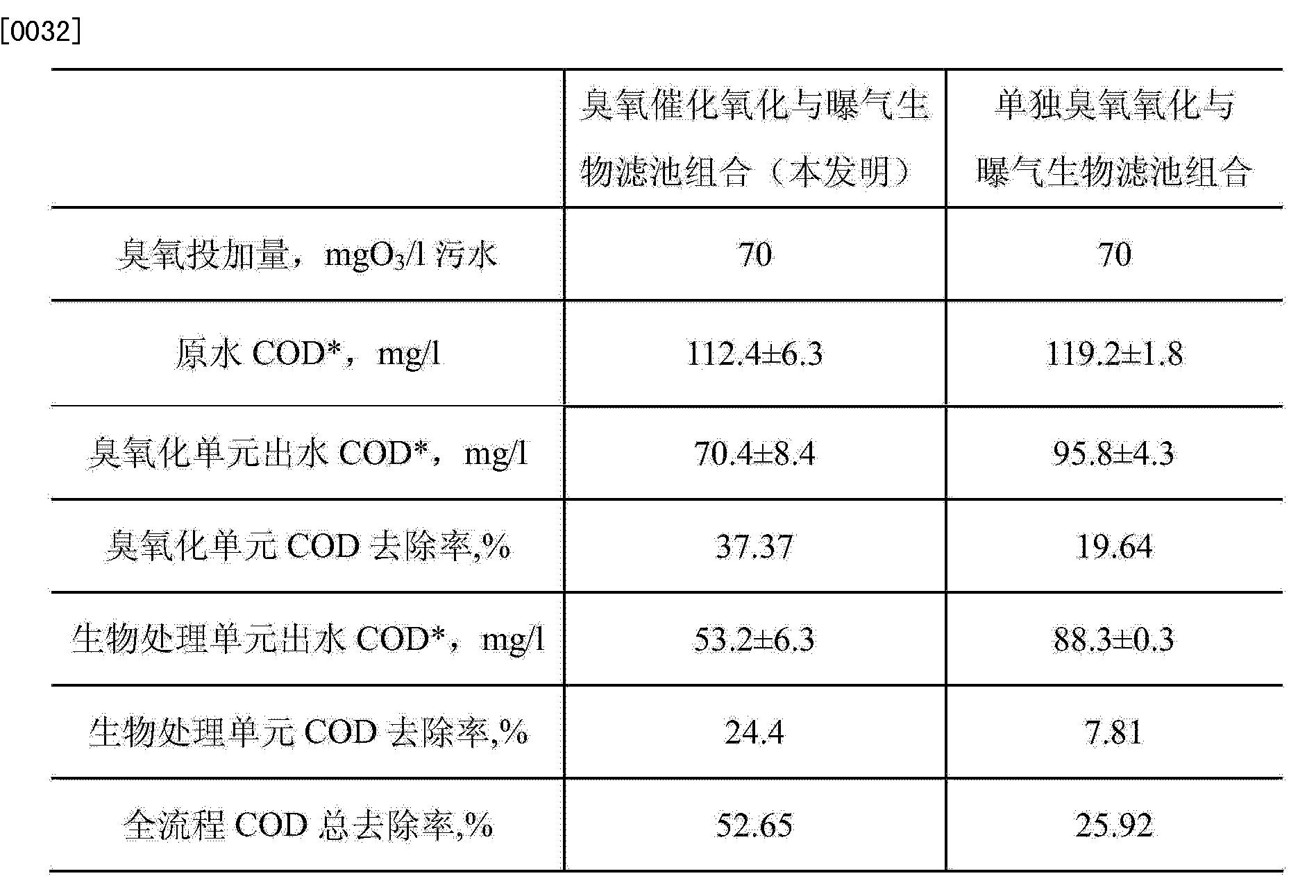 Figure CN103613254AD00061