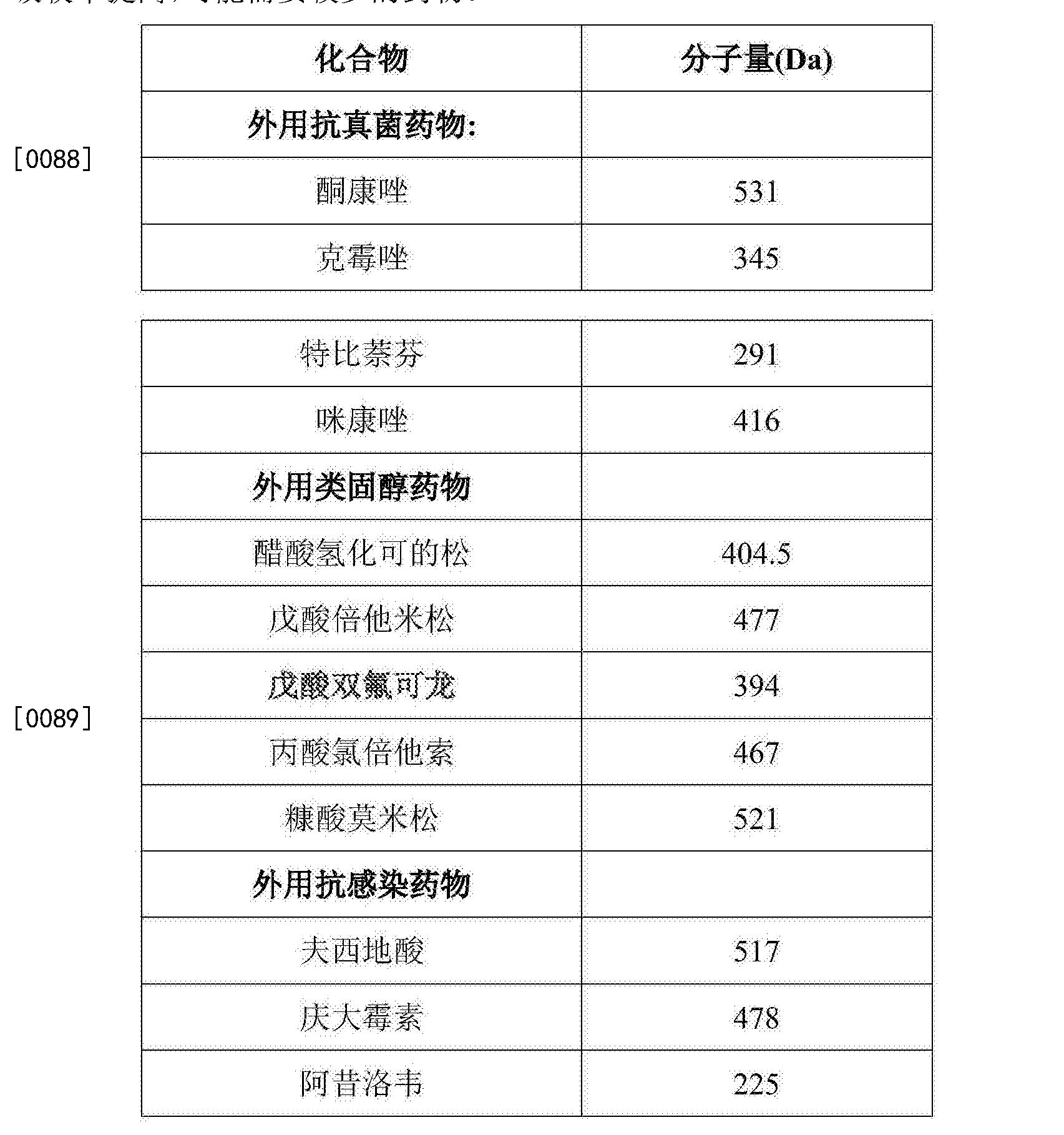 Figure CN105658200AD00151