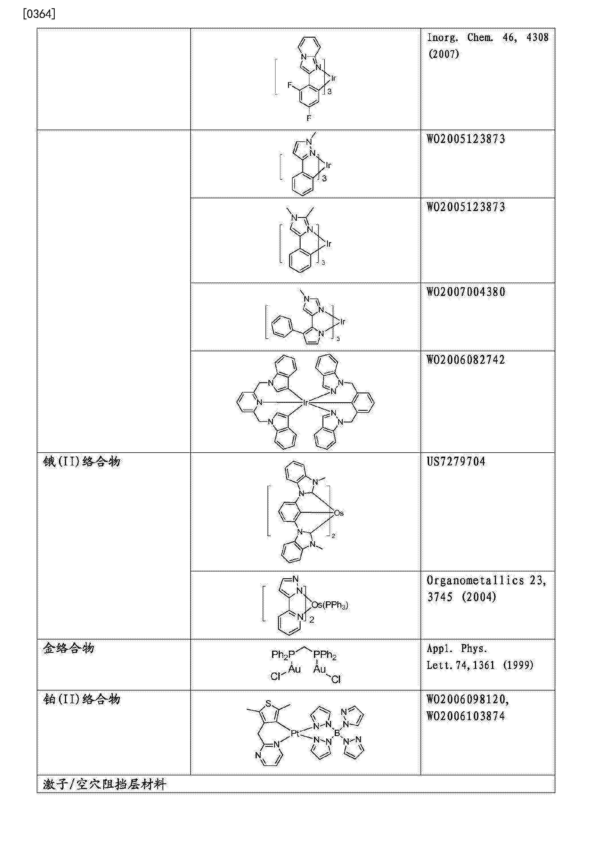 Figure CN106749425AD01281