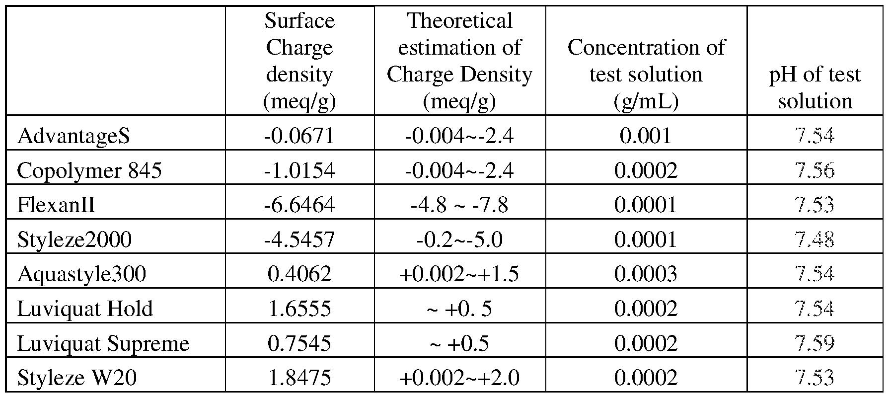 Wo2017044548a1 Mascara Composition Google Patents