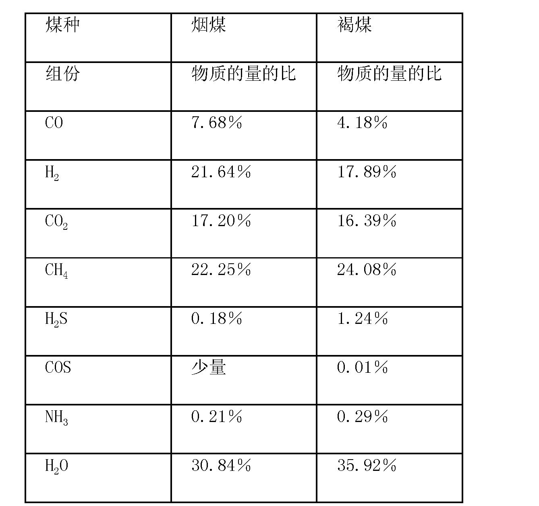 Figure CN101555420BD00101