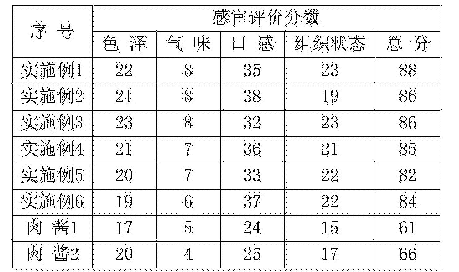 Figure CN107692172AD00161