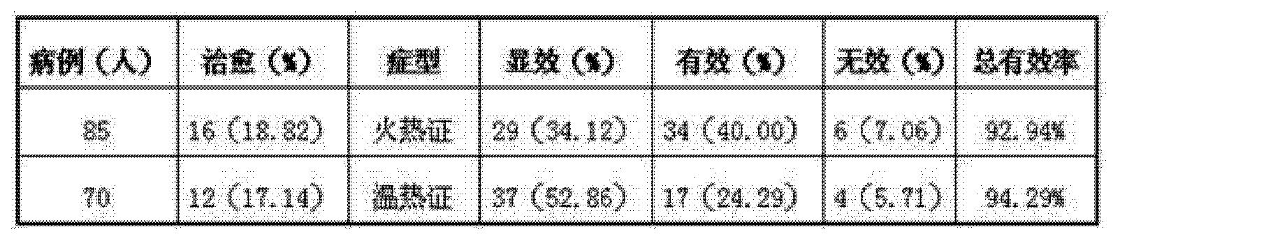 Figure CN103845642AD00072