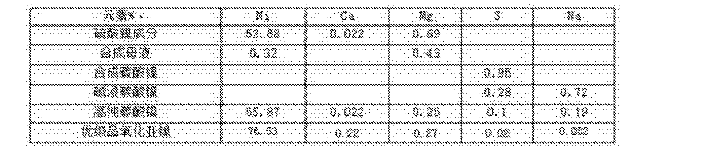 Figure CN105645482AD00053