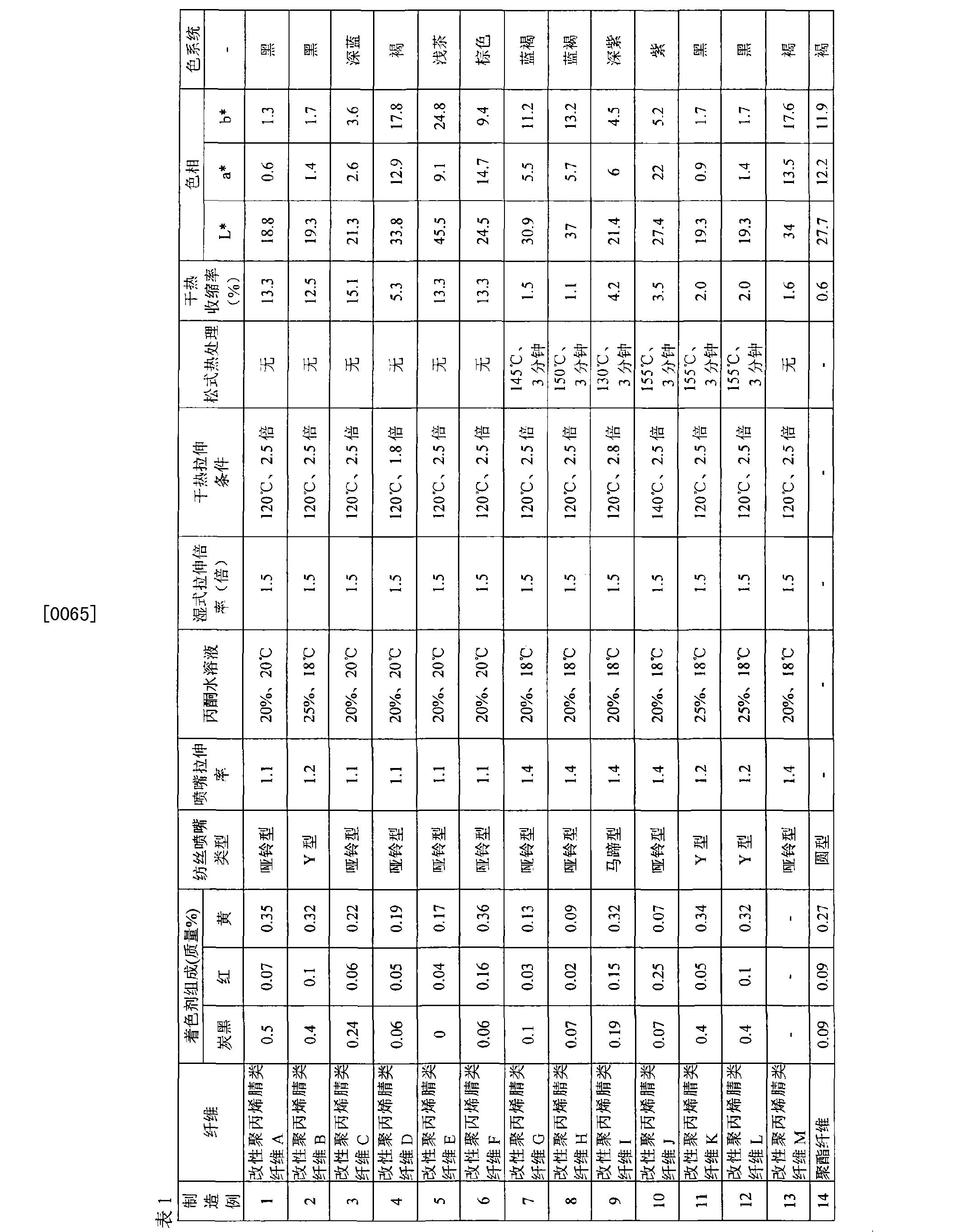 Figure CN101489427BD00091