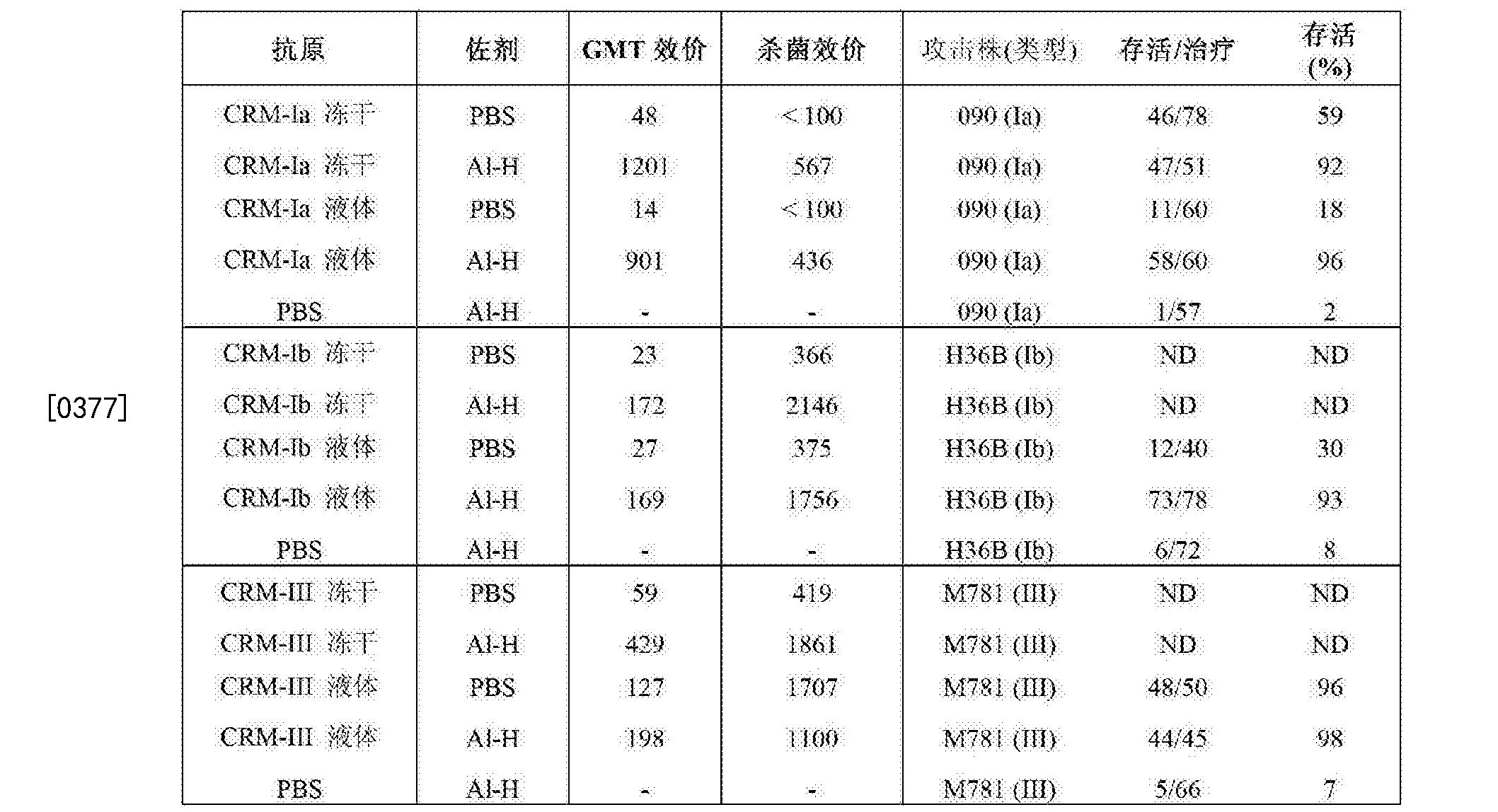 Figure CN103209708BD00431