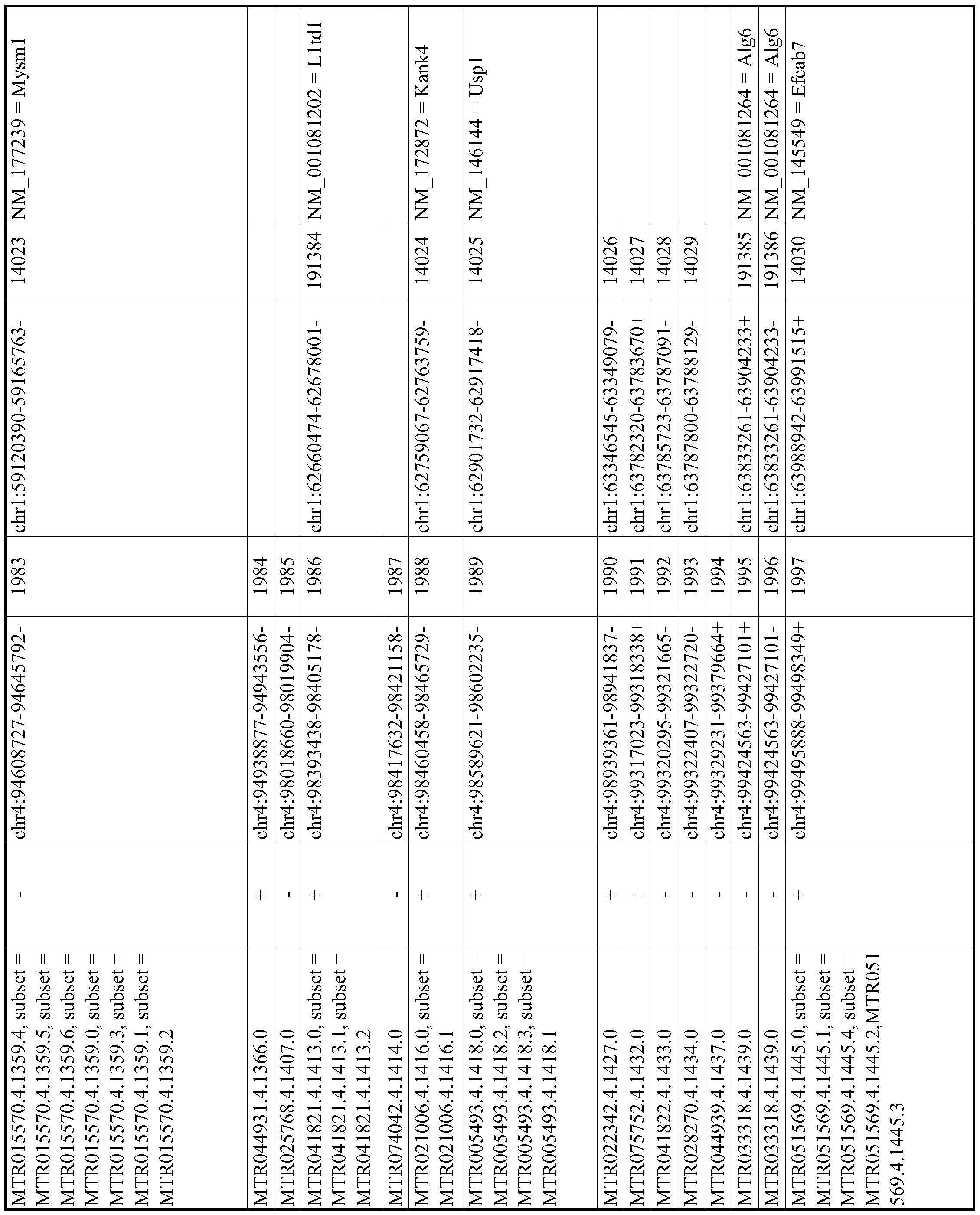 Figure imgf000463_0001