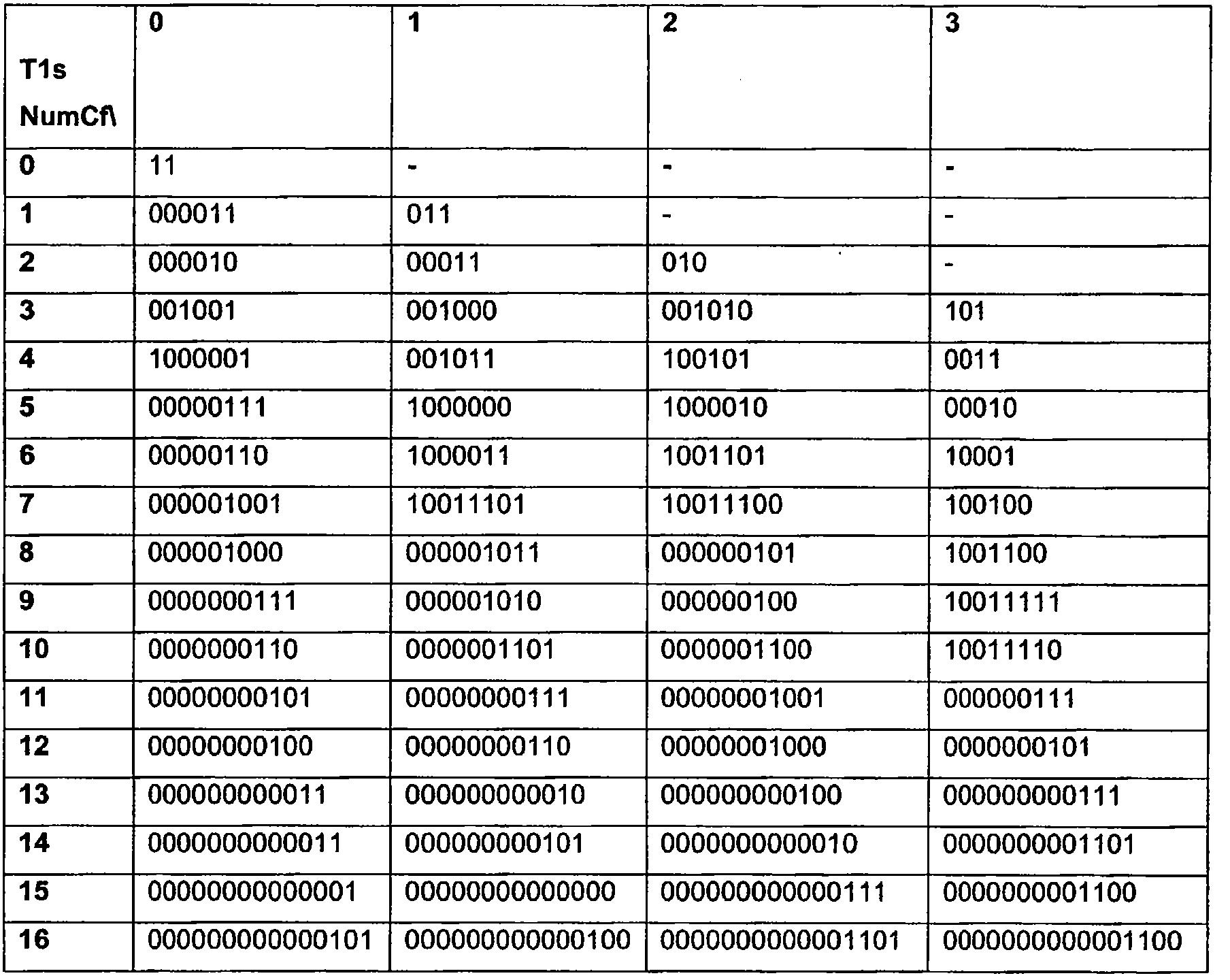 Figure 112004043188316-pct00004
