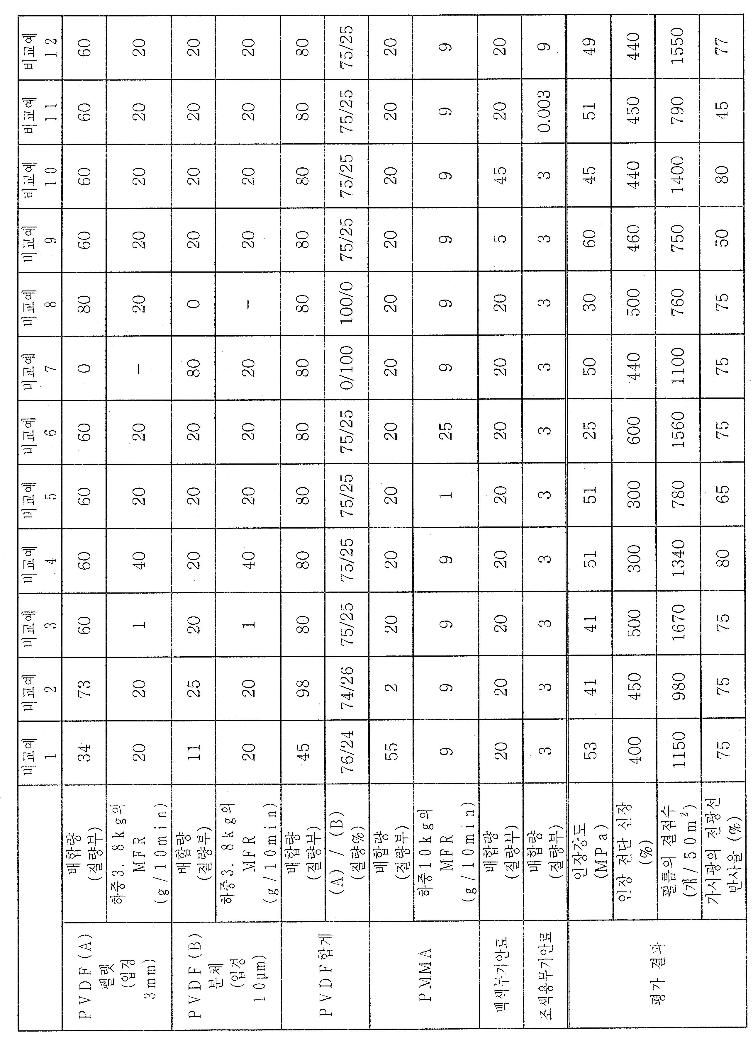 Figure 112012020808443-pct00002